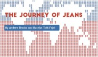 The Journey of Jeans